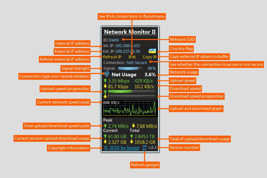 Click to view Network Monitor II screenshots