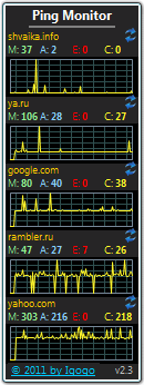 Ping Monitor screenshot