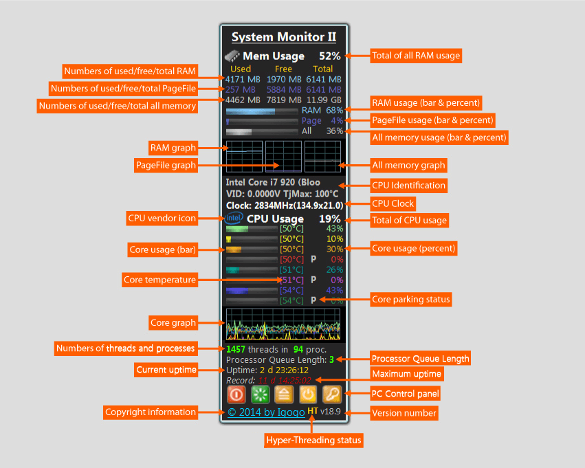 System Monitor II features